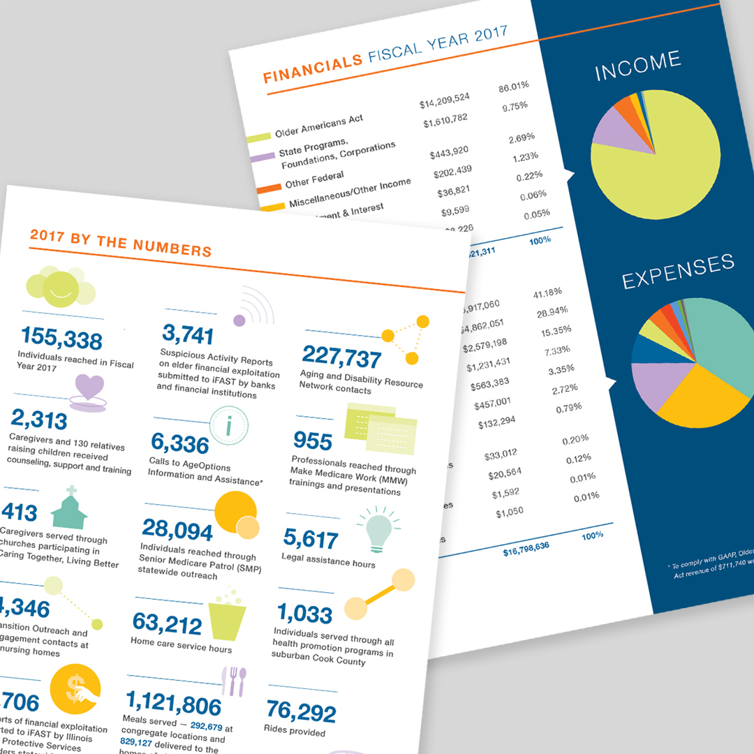 AgeOptions 2017 Annual Report Design by Hughes Design|Communications