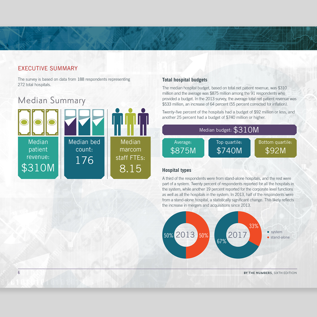 SHSMD By the Numbers Annual Report Graphs Design by Hughes Design